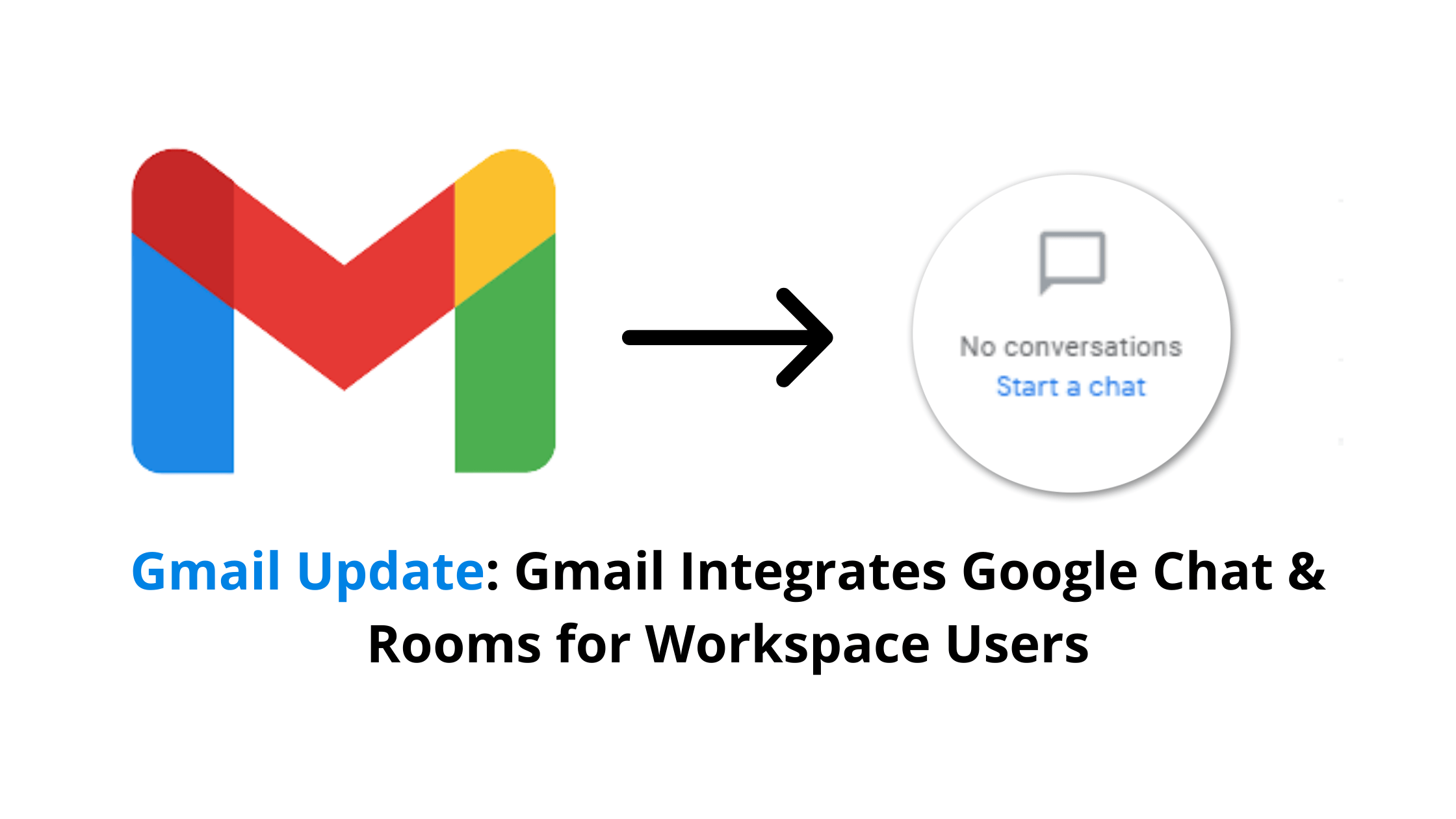 Gmail Update Google Workspace Branding Comes to Gmail